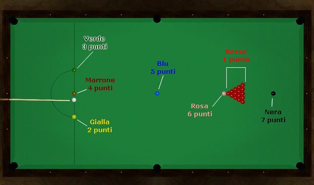 BiliardoWeb Magazine - Alla scoperta del «Pianeta Snooker» (Prima parte)